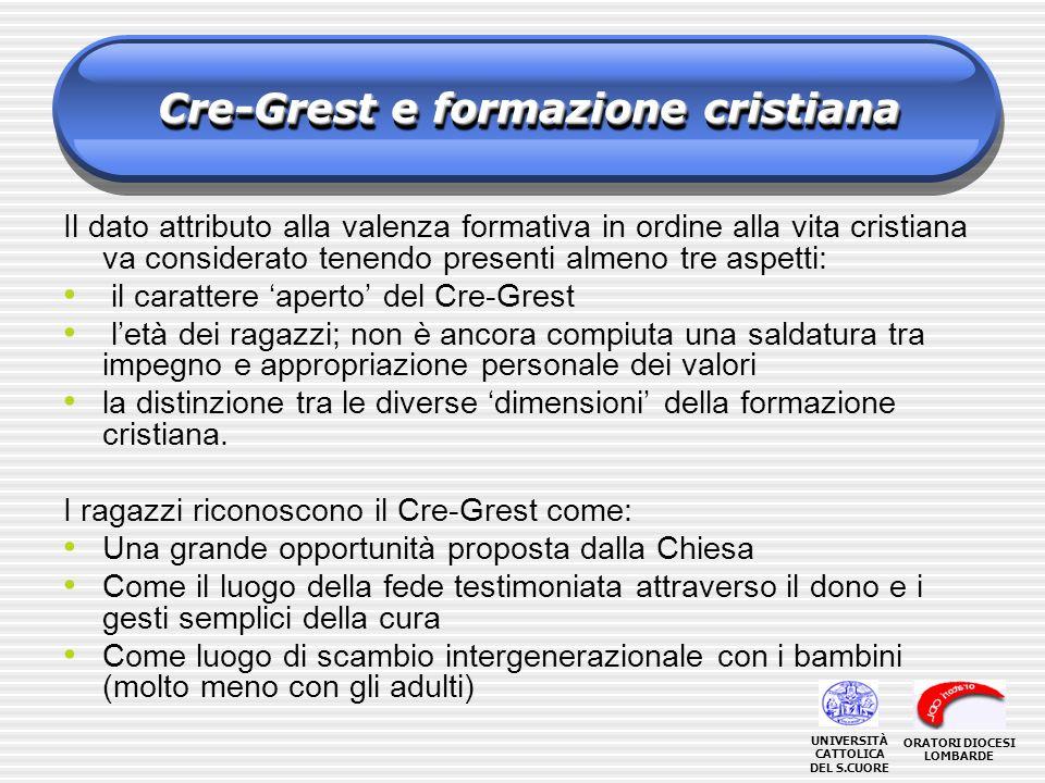 Cre-Grest e formazione cristiana