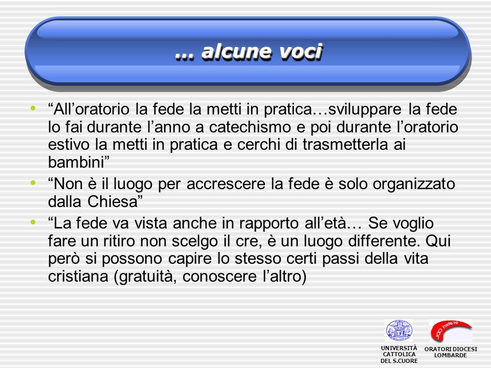 UNIVERSITÀ CATTOLICA DEL S.CUORE