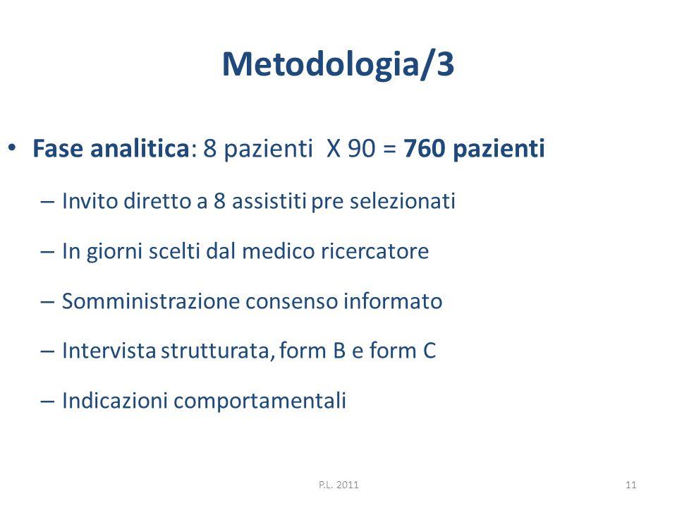 Metodologia/3 Fase analitica: 8 pazienti X 90 = 760 pazienti