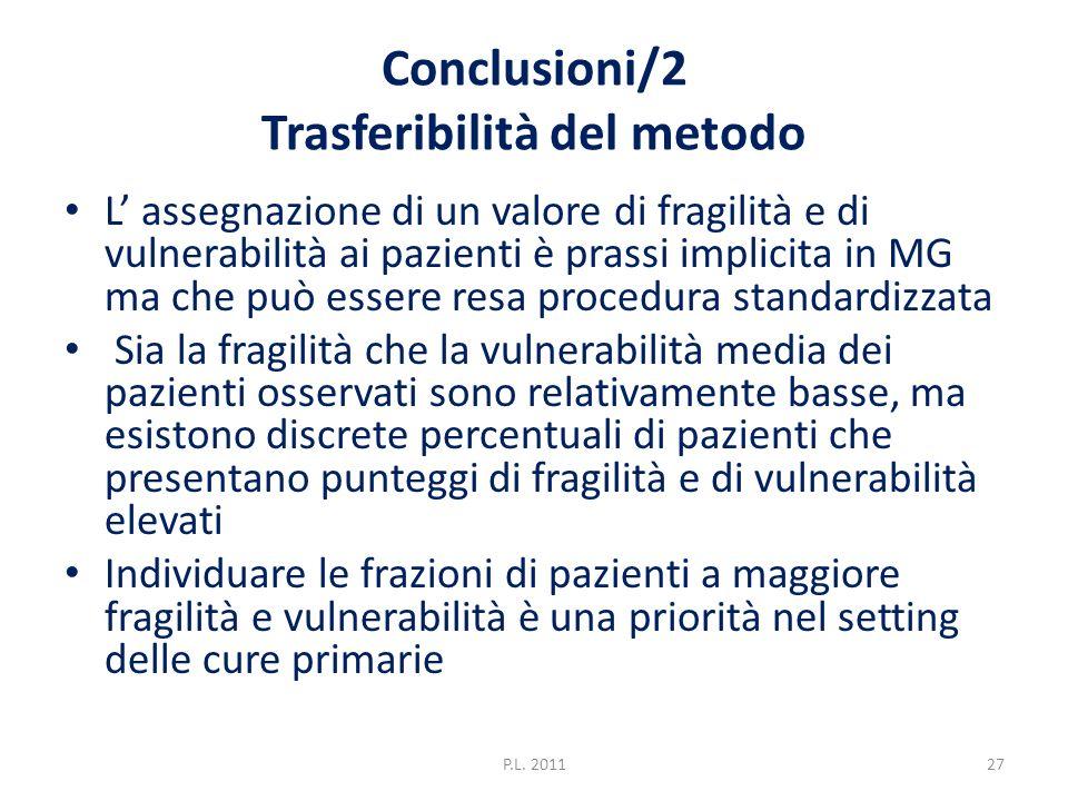 Conclusioni/2 Trasferibilità del metodo
