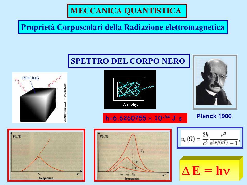  E = h MECCANICA QUANTISTICA