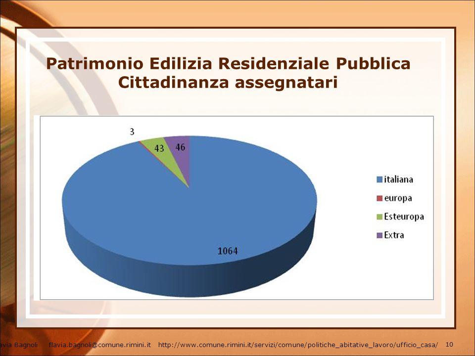 Patrimonio Edilizia Residenziale Pubblica Cittadinanza assegnatari
