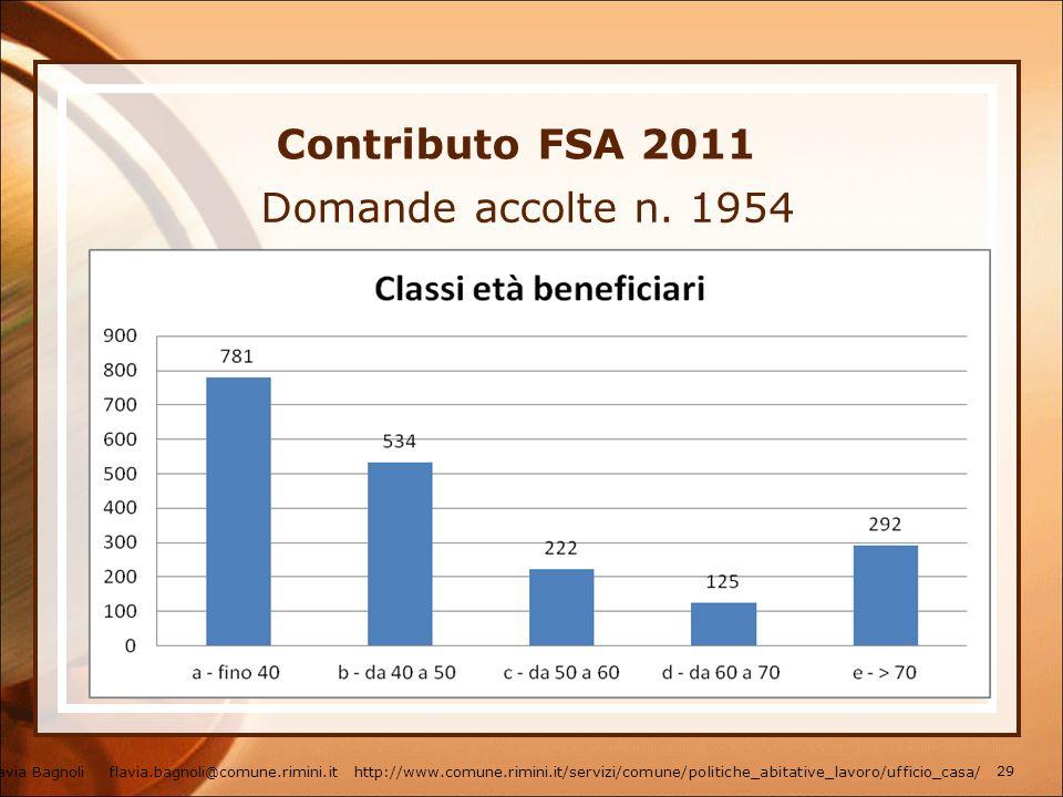 Contributo FSA 2011 Domande accolte n. 1954