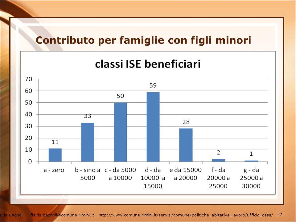 Contributo per famiglie con figli minori