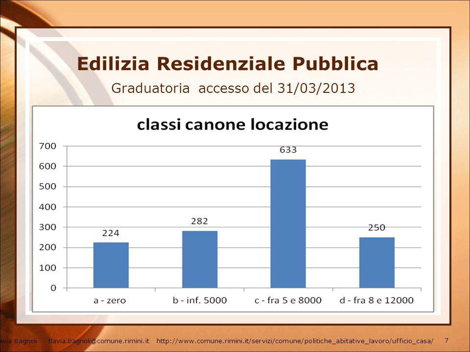Edilizia Residenziale Pubblica