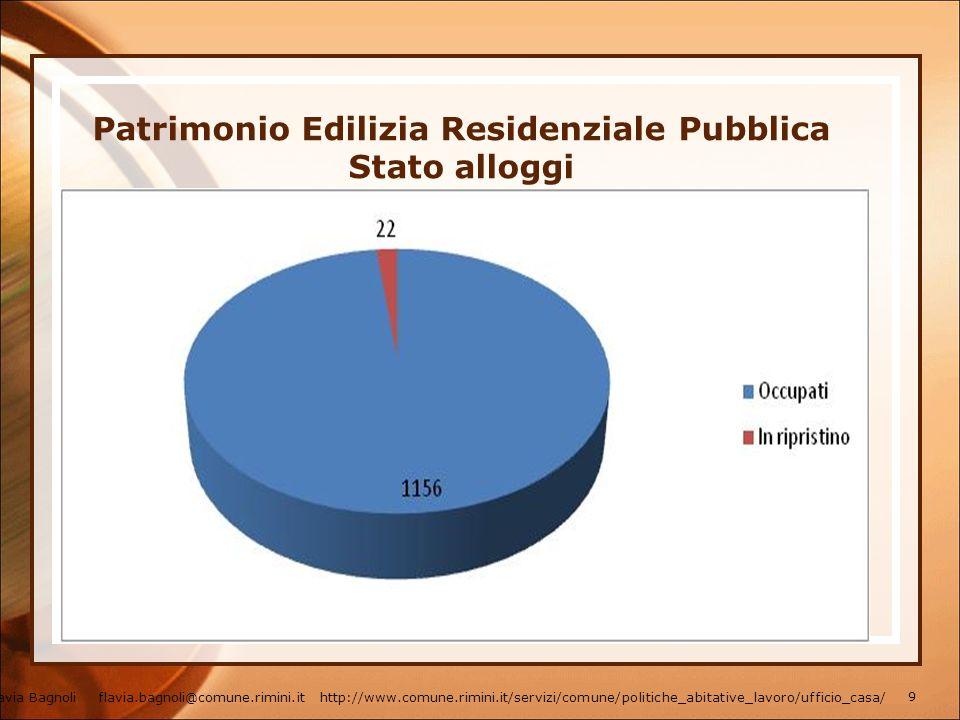 Patrimonio Edilizia Residenziale Pubblica Stato alloggi
