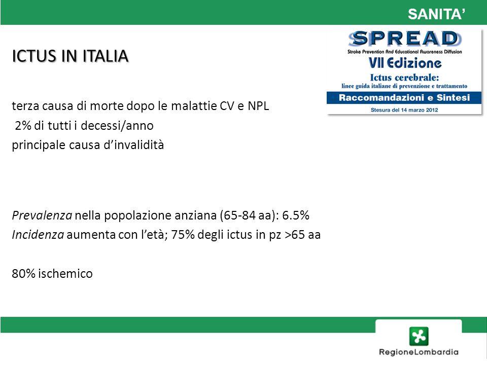 ICTUS IN ITALIA SANITA' terza causa di morte dopo le malattie CV e NPL