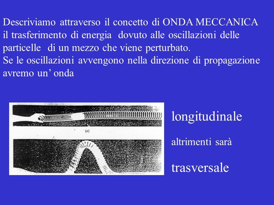 longitudinale trasversale