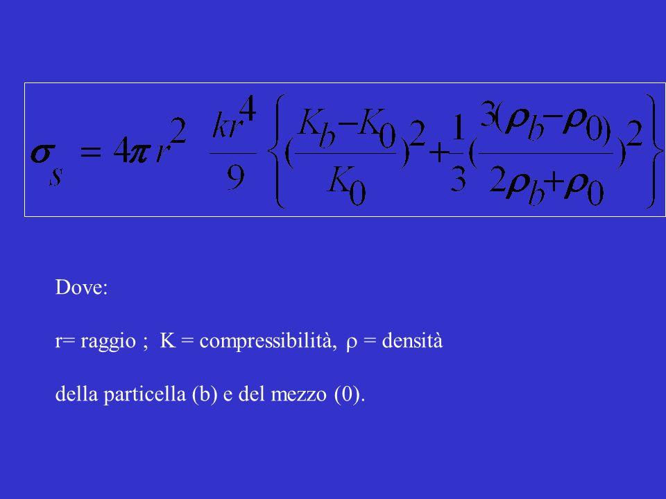 Dove: r= raggio ; K = compressibilità, r = densità della particella (b) e del mezzo (0).