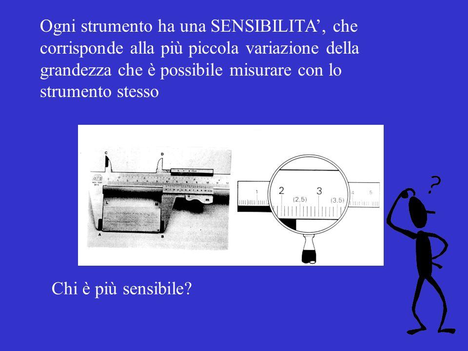 Ogni strumento ha una SENSIBILITA', che corrisponde alla più piccola variazione della grandezza che è possibile misurare con lo strumento stesso
