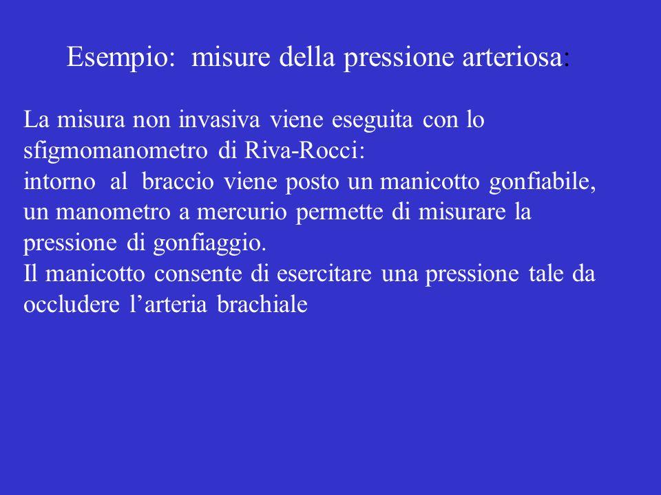 Esempio: misure della pressione arteriosa: