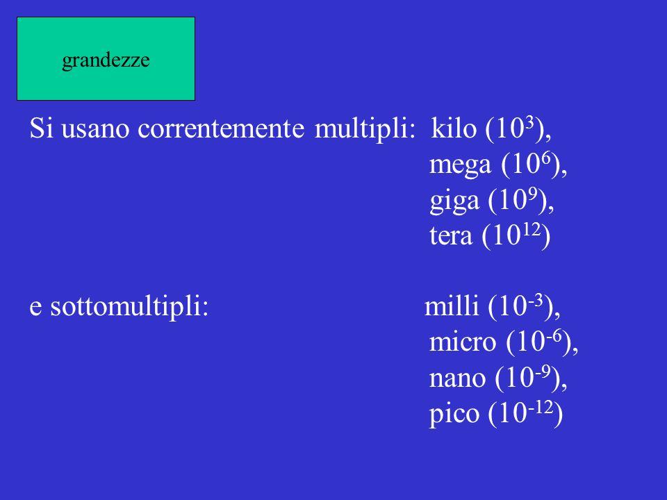 Si usano correntemente multipli: kilo (103), mega (106), giga (109),