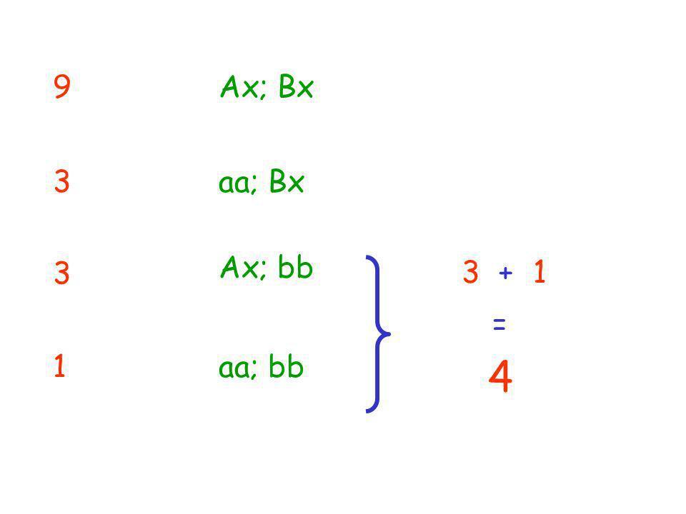 9 Ax; Bx 3 aa; Bx Ax; bb 3 3 + 1 = 1 aa; bb 4