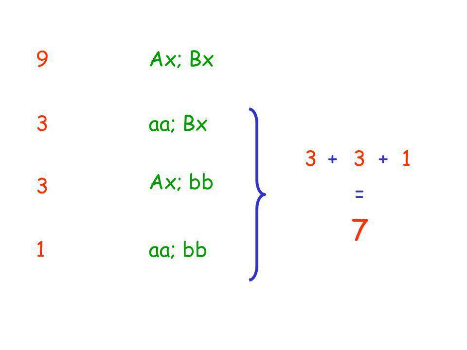 9 Ax; Bx 3 aa; Bx 3 + 3 + 1 Ax; bb 3 = 7 1 aa; bb