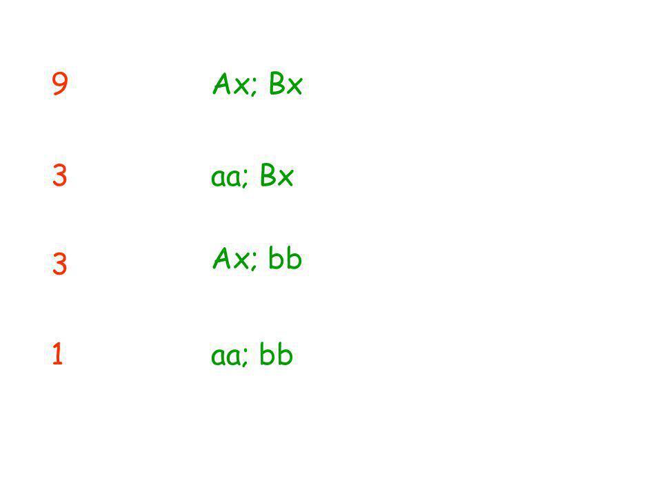 9 Ax; Bx 3 aa; Bx Ax; bb 3 1 aa; bb