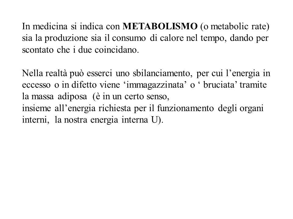 In medicina si indica con METABOLISMO (o metabolic rate)