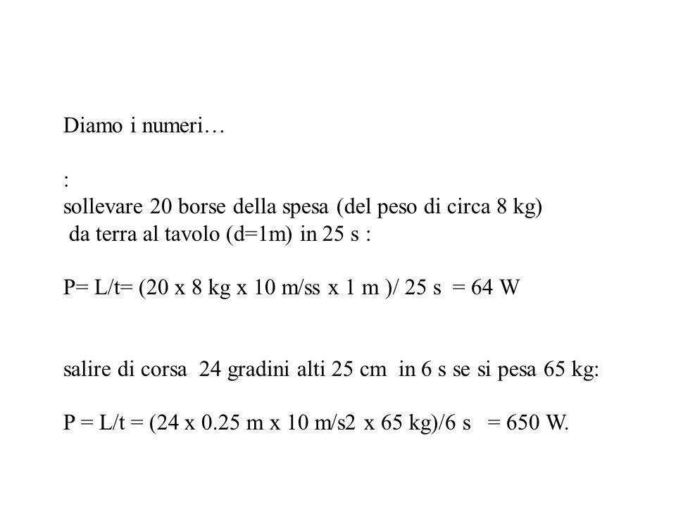 Diamo i numeri… : sollevare 20 borse della spesa (del peso di circa 8 kg) da terra al tavolo (d=1m) in 25 s :