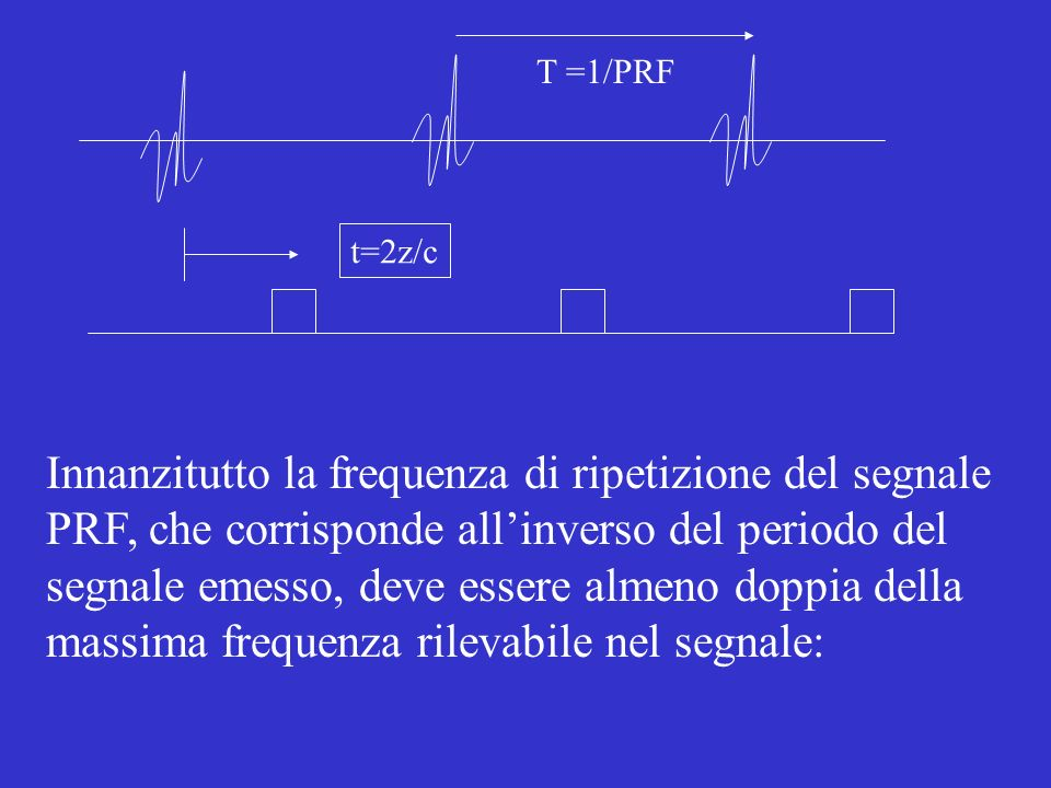 T =1/PRF t=2z/c.