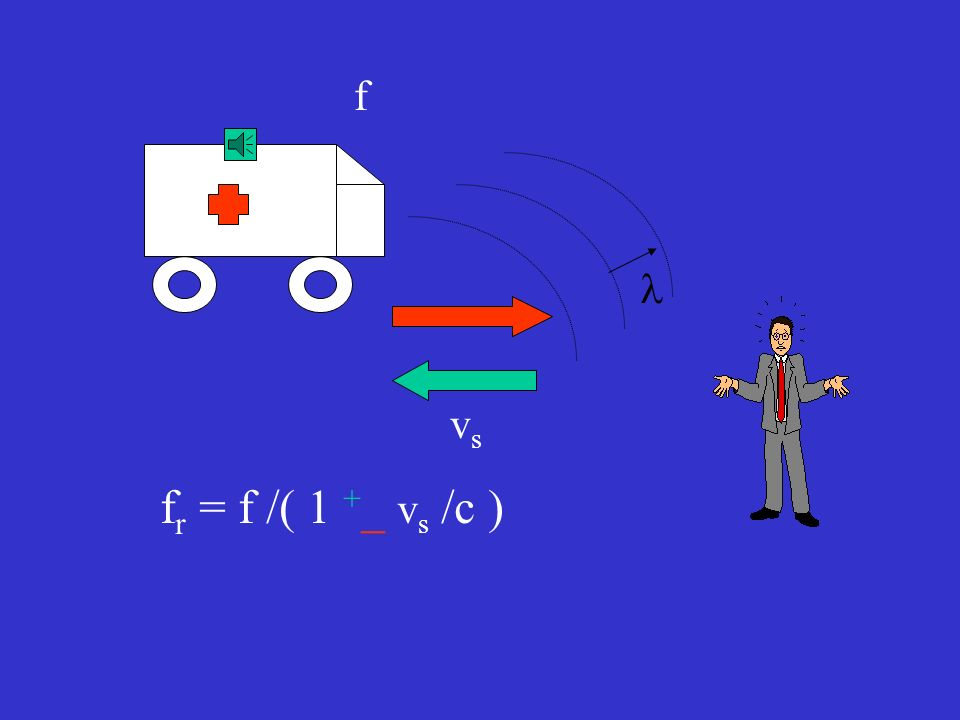 f l vs fr = f /( 1 +_ vs /c )