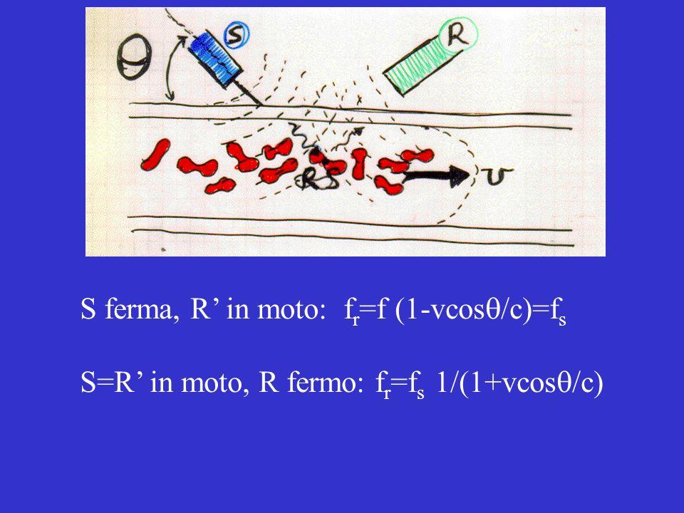 S ferma, R' in moto: fr=f (1-vcosq/c)=fs