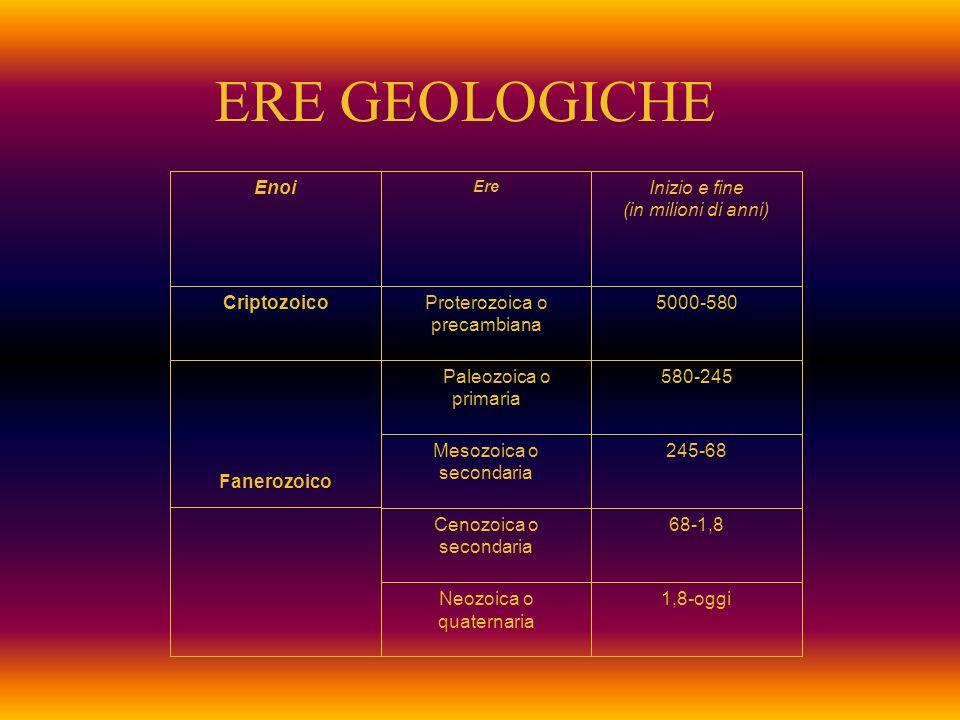 ERE GEOLOGICHE Enoi Inizio e fine (in milioni di anni) Criptozoico