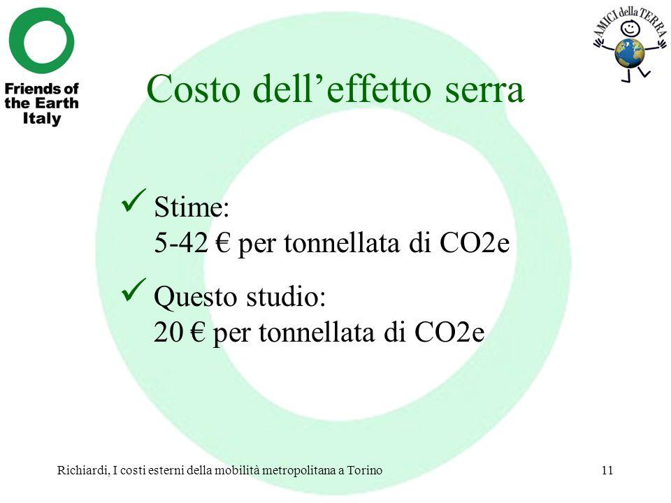 Costo dell'effetto serra