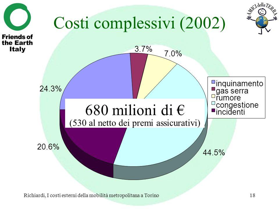 (530 al netto dei premi assicurativi)