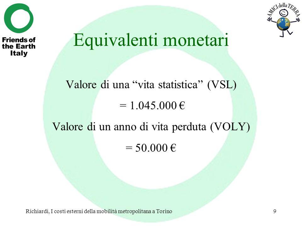 Equivalenti monetari Valore di una vita statistica (VSL)