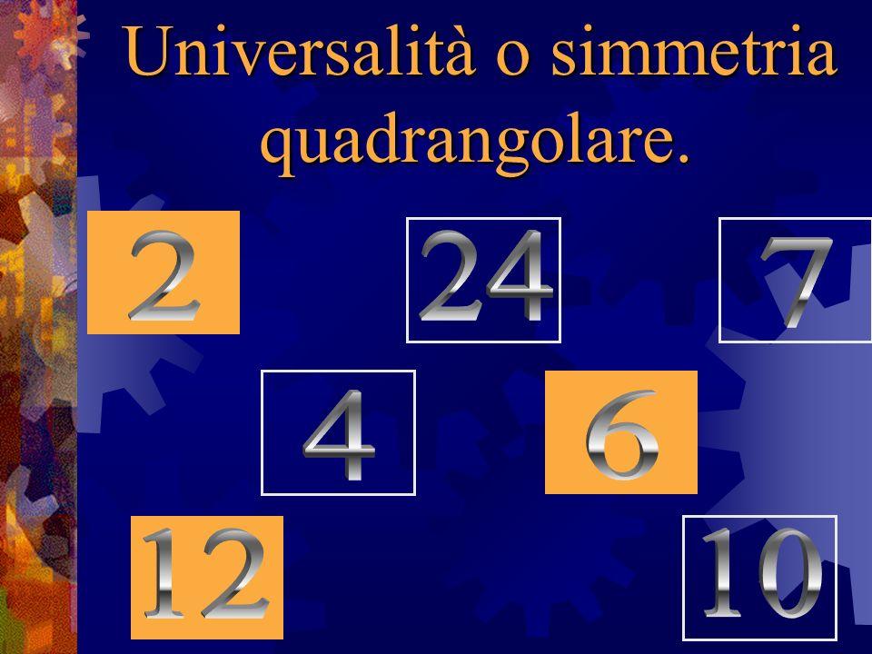 Universalità o simmetria quadrangolare.