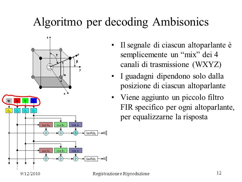 Algoritmo per decoding Ambisonics