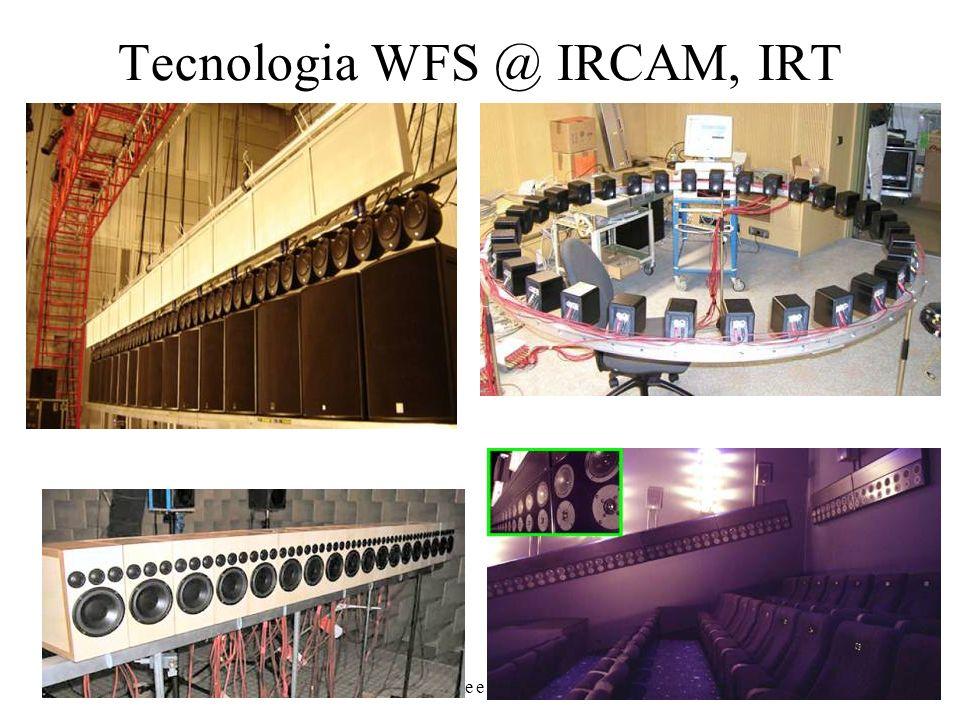 Tecnologia WFS @ IRCAM, IRT
