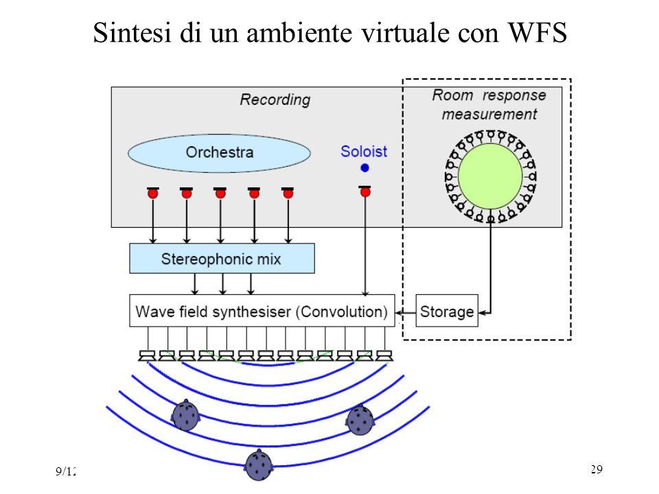 Sintesi di un ambiente virtuale con WFS