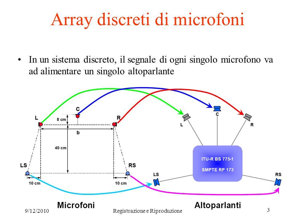 Array discreti di microfoni