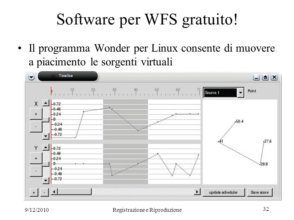 Software per WFS gratuito!
