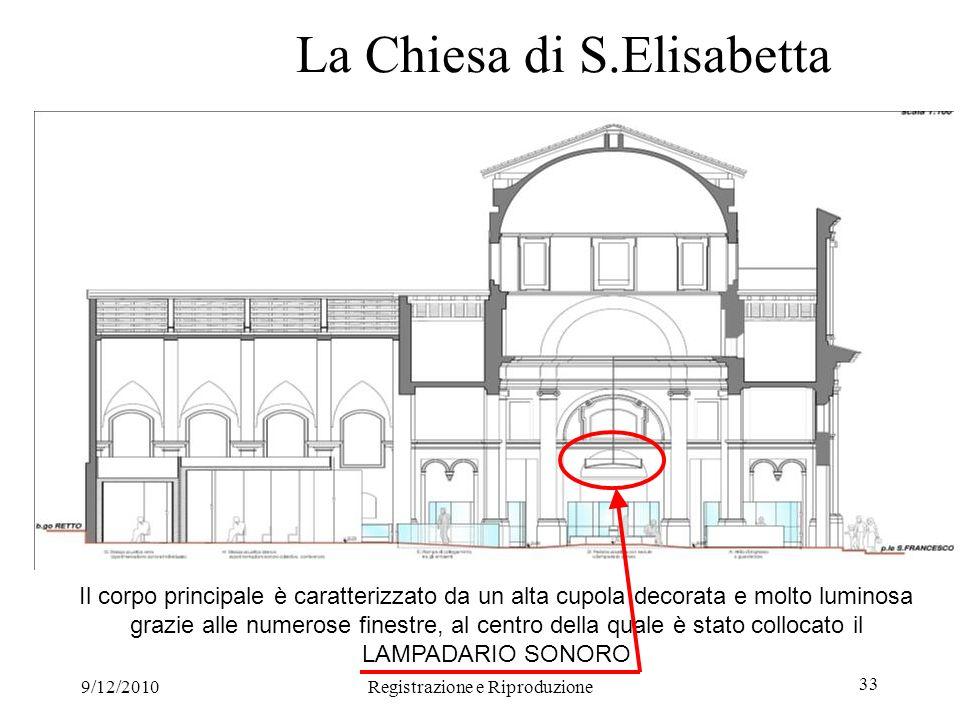 La Chiesa di S.Elisabetta