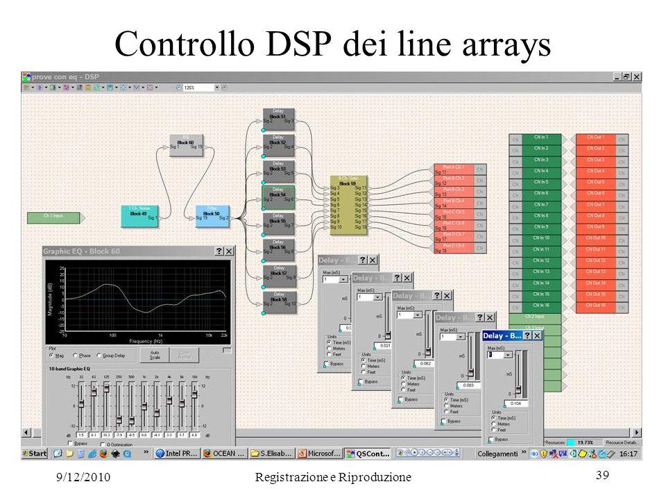Controllo DSP dei line arrays