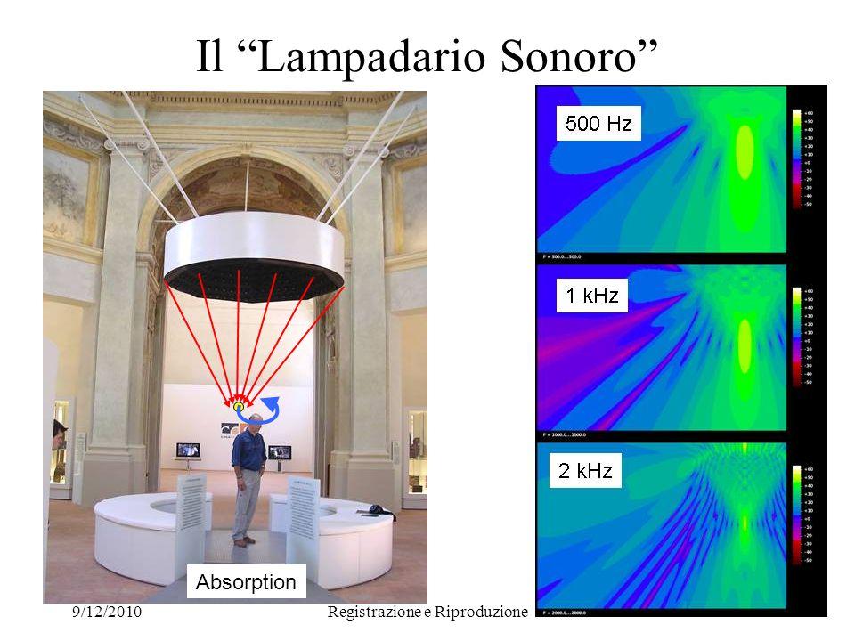 Il Lampadario Sonoro