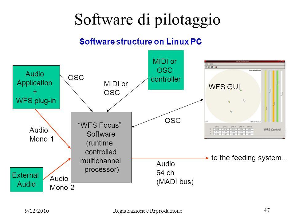 Software di pilotaggio