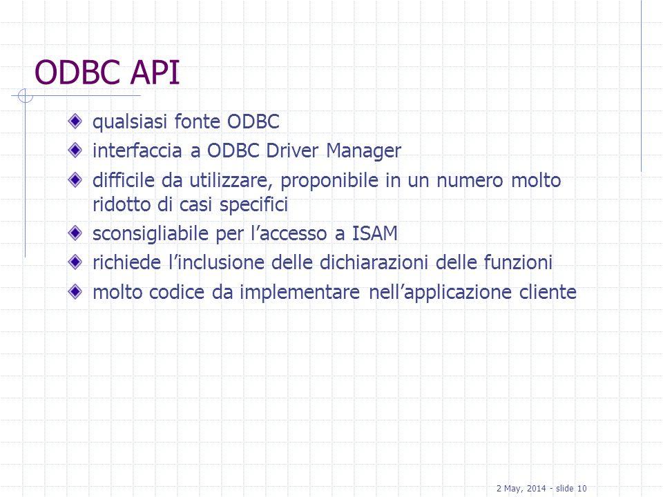 ODBC API qualsiasi fonte ODBC interfaccia a ODBC Driver Manager