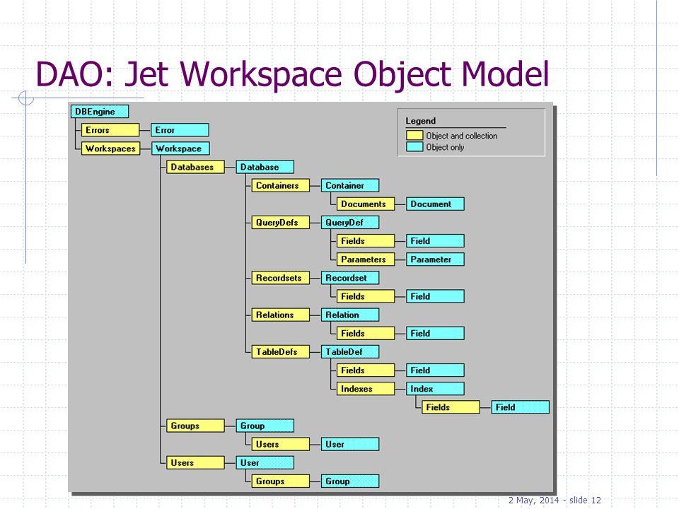 DAO: Jet Workspace Object Model