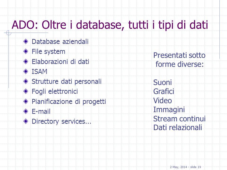 ADO: Oltre i database, tutti i tipi di dati