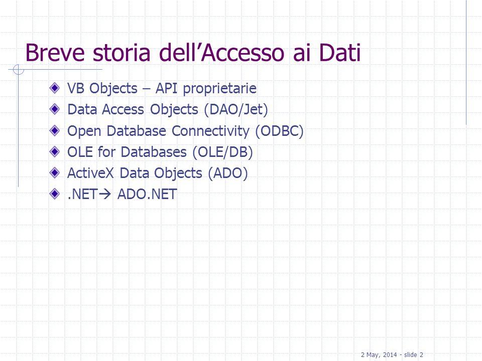 Breve storia dell'Accesso ai Dati