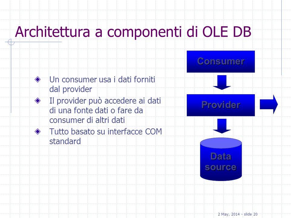 Architettura a componenti di OLE DB