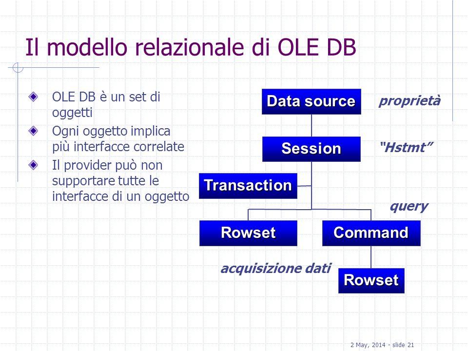 Il modello relazionale di OLE DB