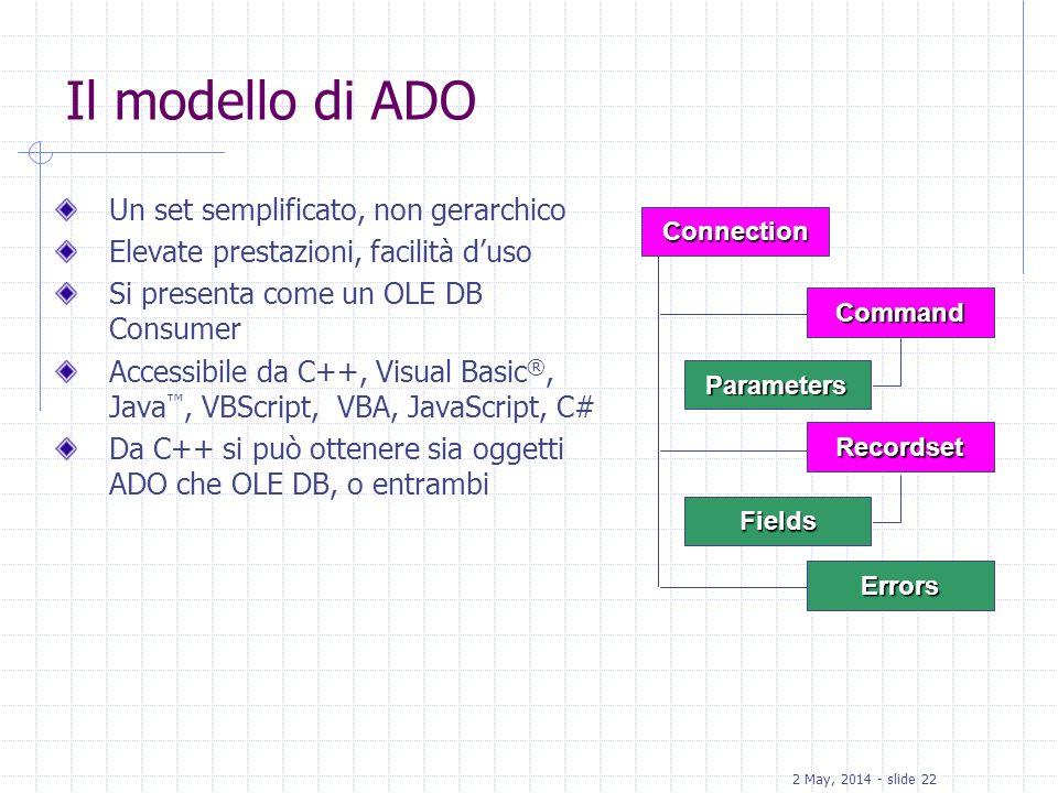 Il modello di ADO Un set semplificato, non gerarchico