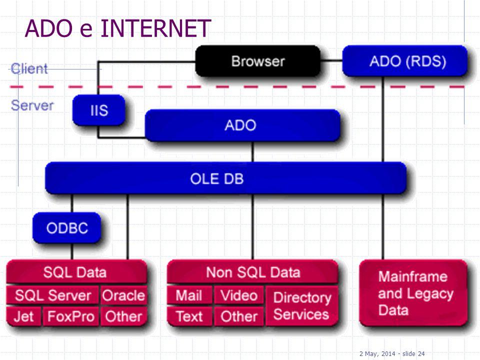 ADO e INTERNET