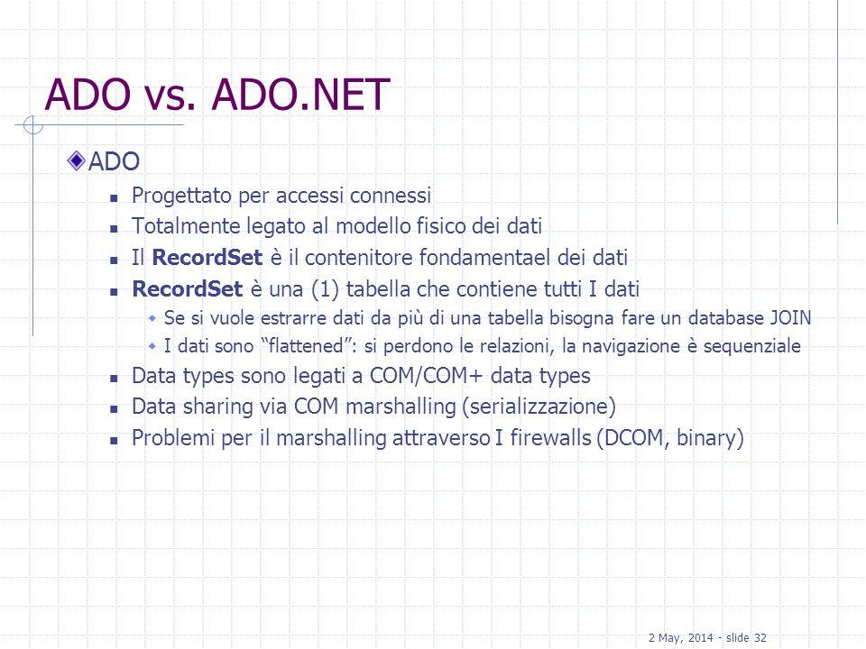 ADO vs. ADO.NET ADO Progettato per accessi connessi