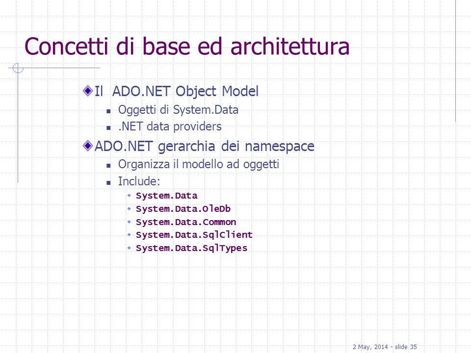 Concetti di base ed architettura