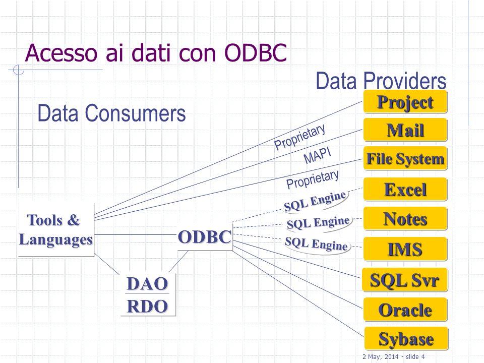 Acesso ai dati con ODBC Data Providers Data Consumers Project Mail