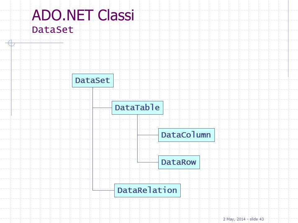 ADO.NET Classi DataSet DataSet DataTable DataColumn DataRow